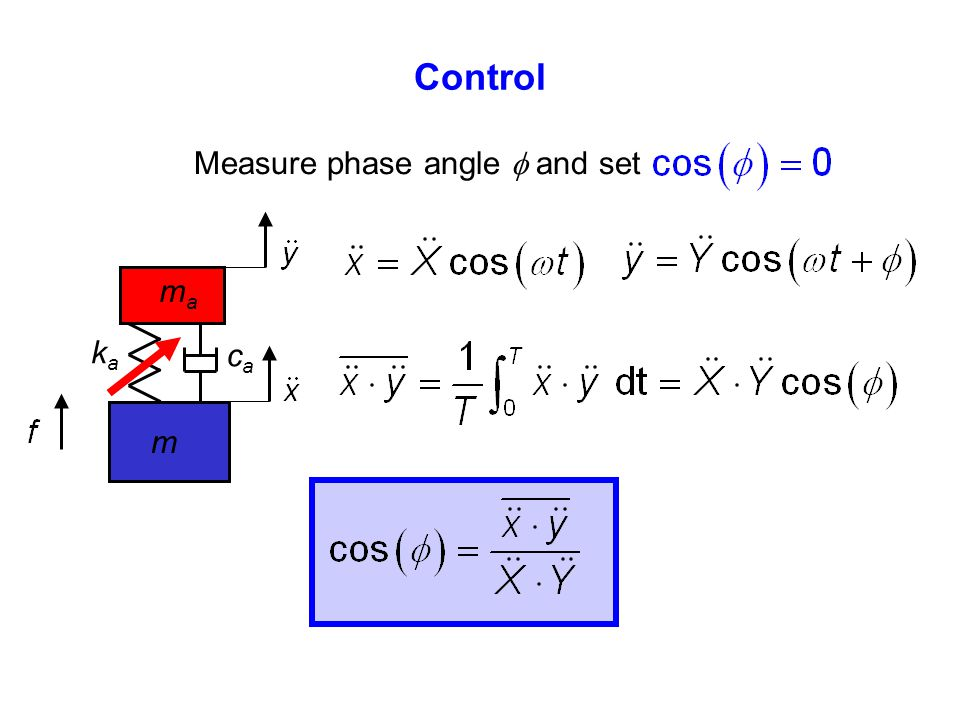 Control Measure phase angle and set mama kaka caca m