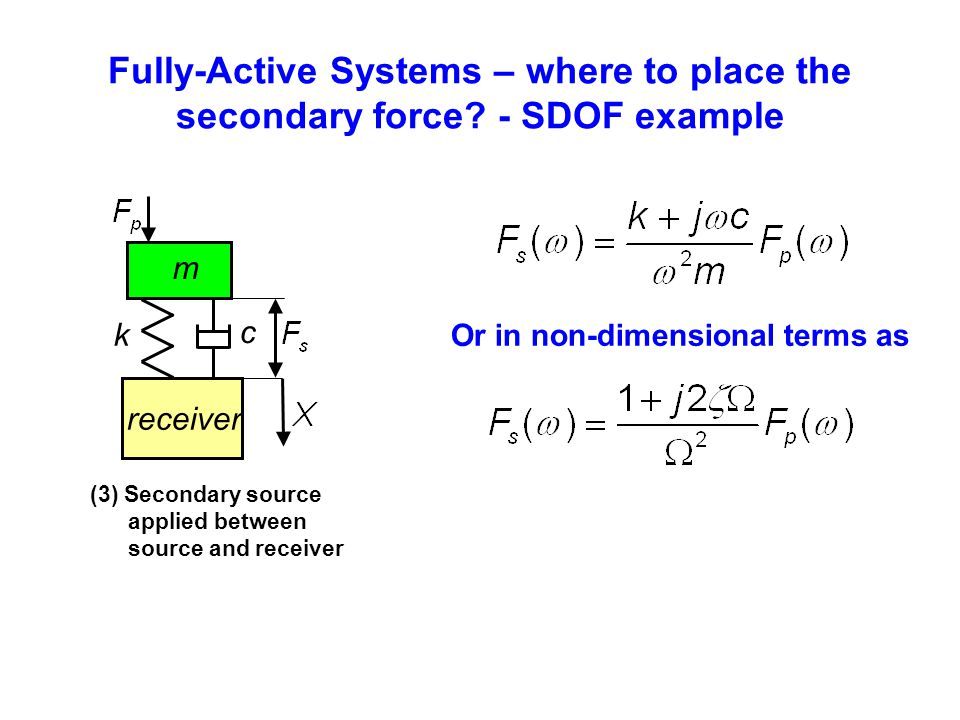 Fully-Active Systems – where to place the secondary force? - SDOF example Or in non-dimensional terms as m k c receiver (3) Secondary source applied b