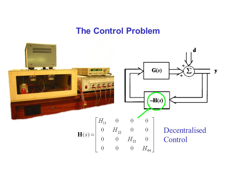 The Control Problem Decentralised Control