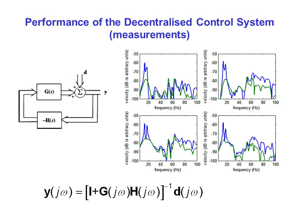 Performance of the Decentralised Control System (measurements)