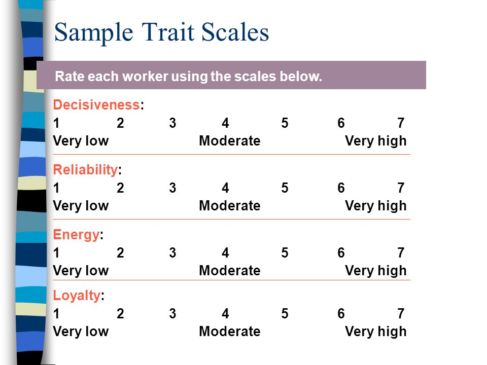 Sample Trait Scales Rate each worker using the scales below.