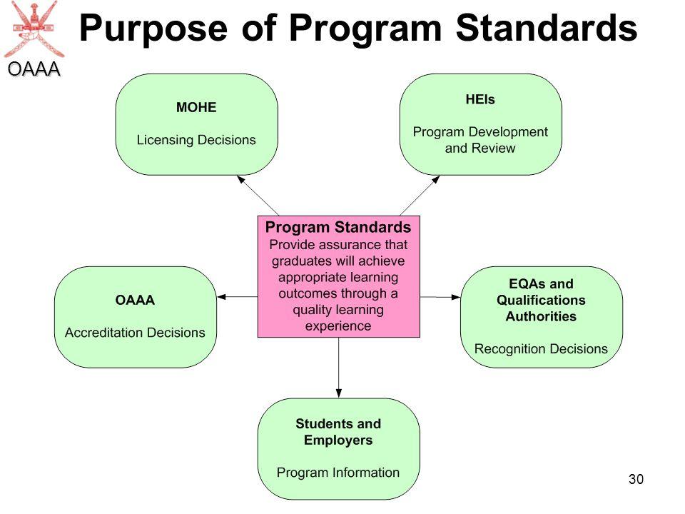 30 Purpose of Program StandardsOAAA