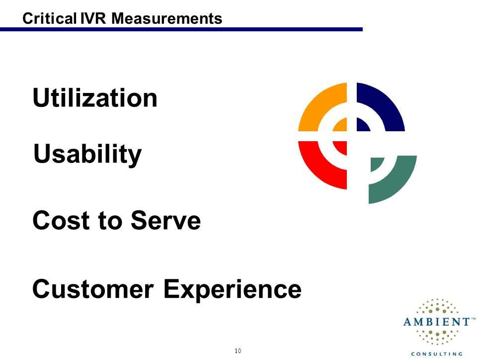 10 Critical IVR Measurements Customer Experience Utilization Usability Cost to Serve