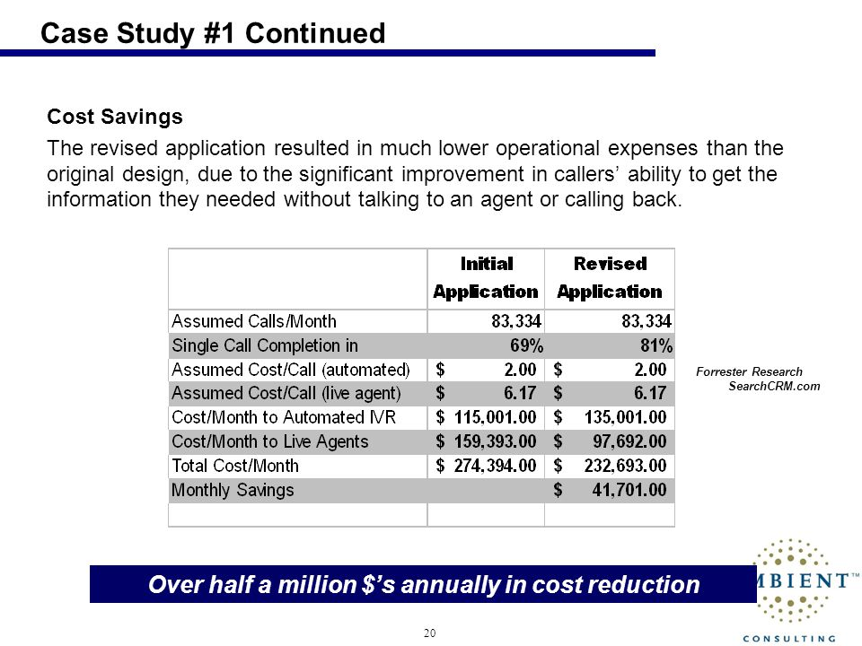 20 Case Study #1 Continued Cost Savings The revised application resulted in much lower operational expenses than the original design, due to the significant improvement in callers ability to get the information they needed without talking to an agent or calling back.