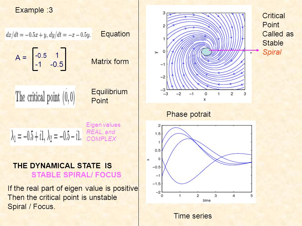 Example :3 Equation Matrix form Equilibrium Point Eigen values REAL, and COMPLEX THE DYNAMICAL STATE IS STABLE SPIRAL/ FOCUS Critical Point Called as Stable Spiral Phase potrait Time series A = -0.5 1 -1 -0.5 If the real part of eigen value is positive Then the critical point is unstable Spiral / Focus.