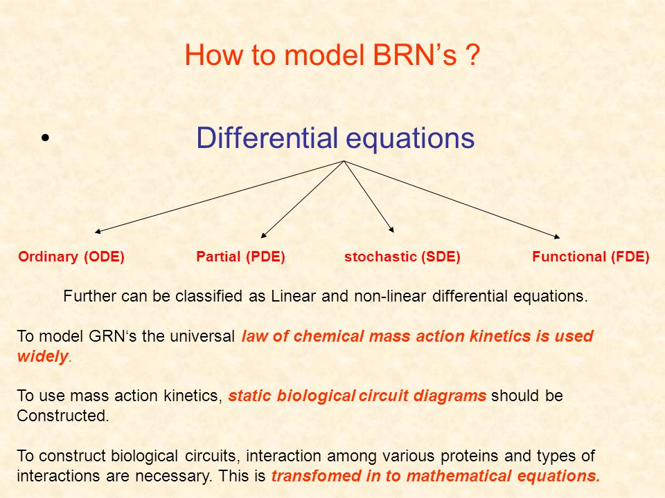 How to model BRNs .