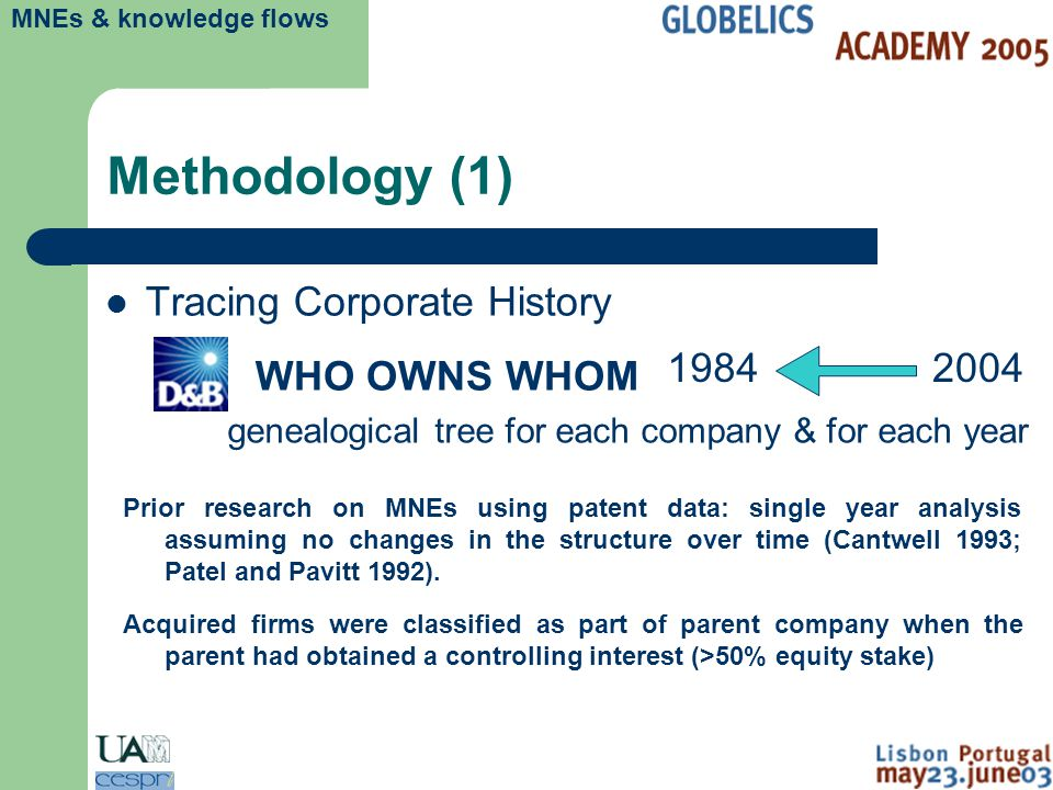 MNEs & knowledge flows Methodology (1) Tracing Corporate History WHO OWNS WHOM 20041984 genealogical tree for each company & for each year Prior resea