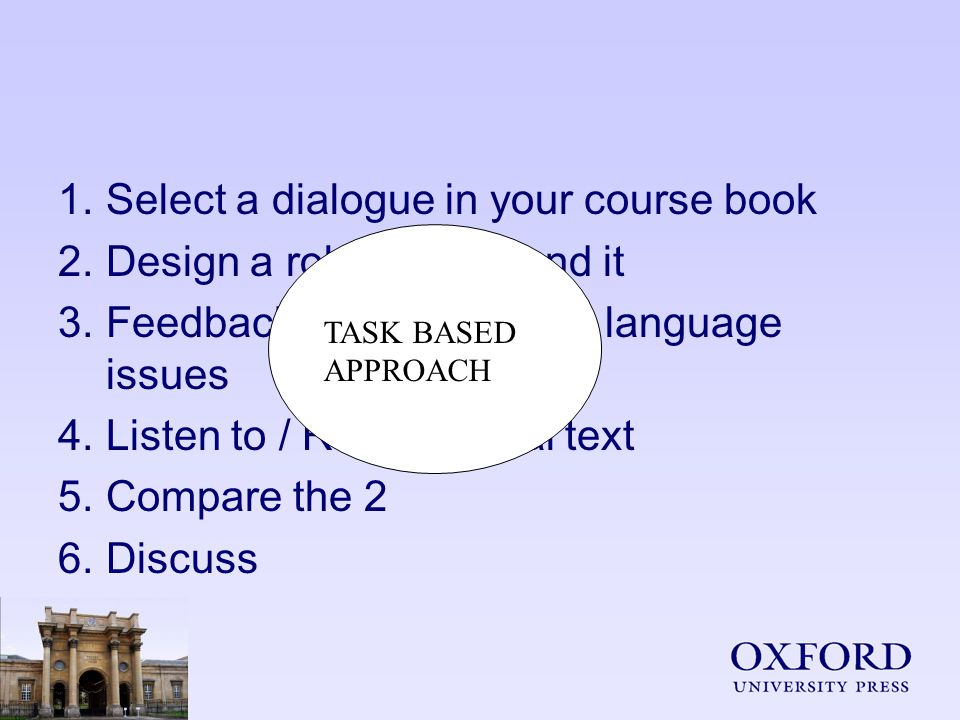 1.Select a dialogue in your course book 2.Design a role play around it 3.Feedback – sort out basic language issues 4.Listen to / Read original text 5.Compare the 2 6.Discuss TASK BASED APPROACH
