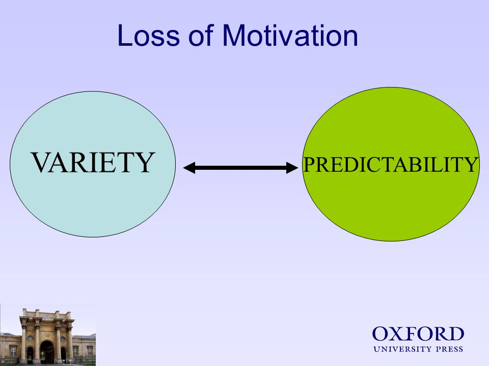 PREDICTABILITY VARIETY Loss of Motivation