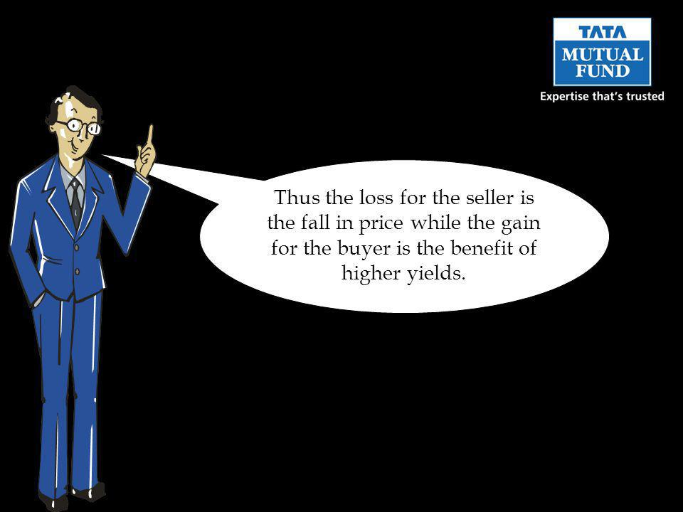 Thus the loss for the seller is the fall in price while the gain for the buyer is the benefit of higher yields.