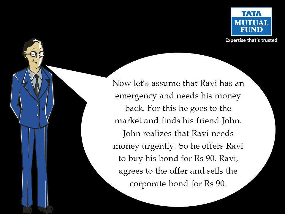 Now lets assume that Ravi has an emergency and needs his money back.