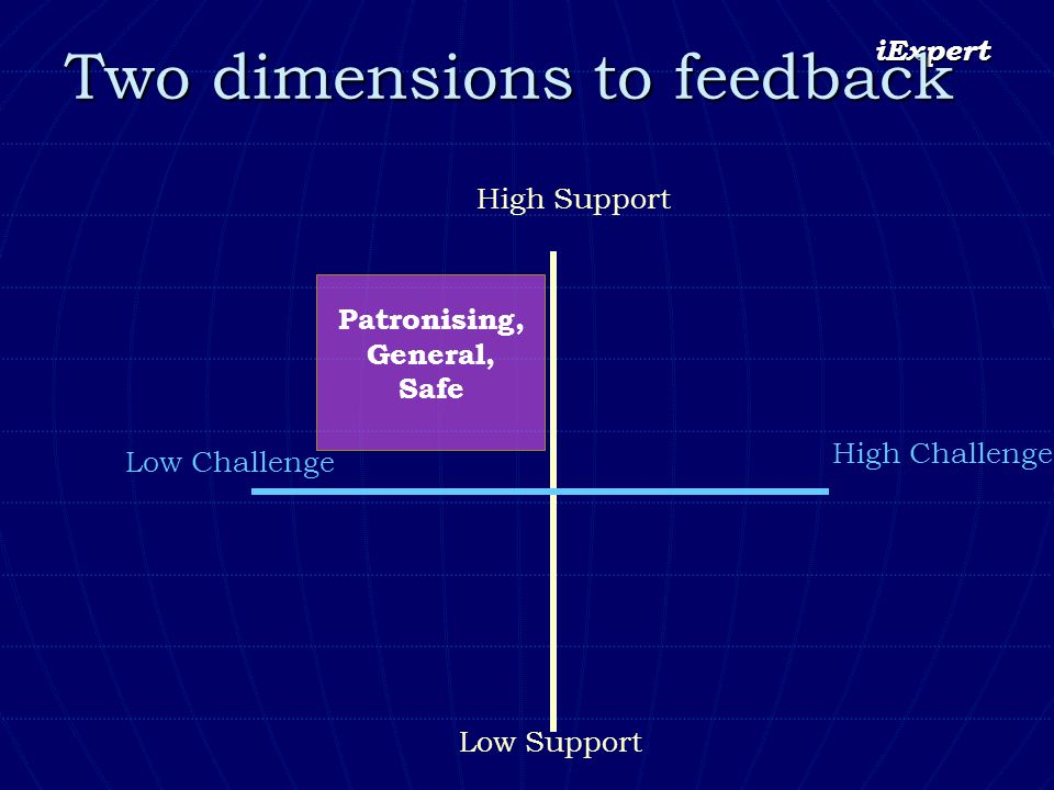 iExpert Two dimensions to feedback High Challenge High Support Low Support Low Challenge Patronising, General, Safe