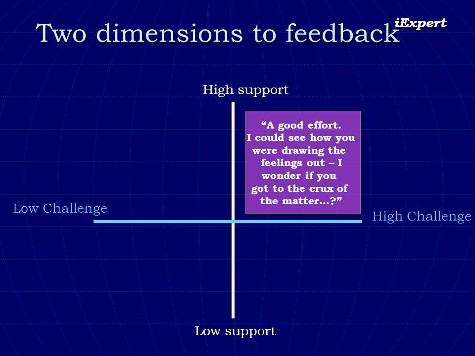 iExpert Two dimensions to feedback High Challenge High support Low support Low Challenge A good effort. I could see how you were drawing the feelings