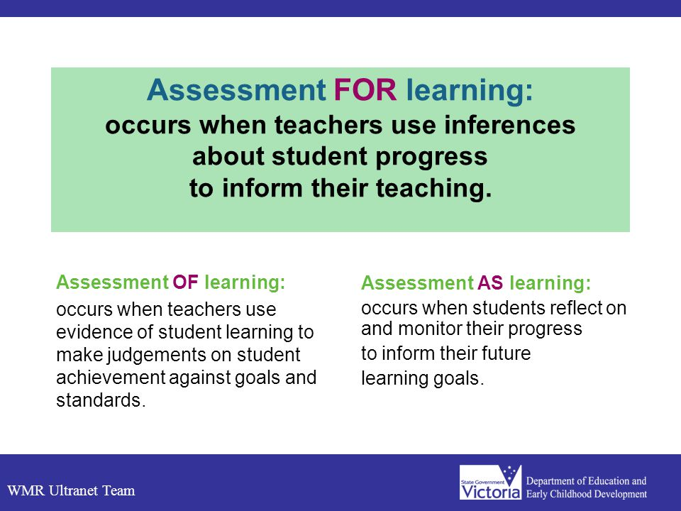 WMR Ultranet Team Assessment FOR learning: occurs when teachers use inferences about student progress to inform their teaching.