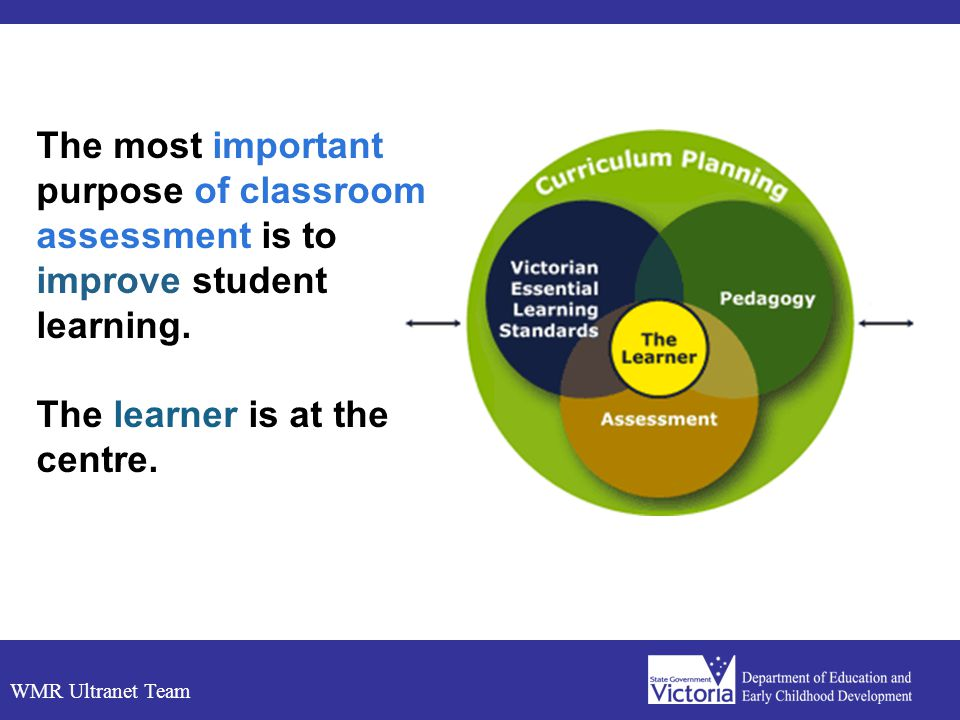 WMR Ultranet Team The most important purpose of classroom assessment is to improve student learning.