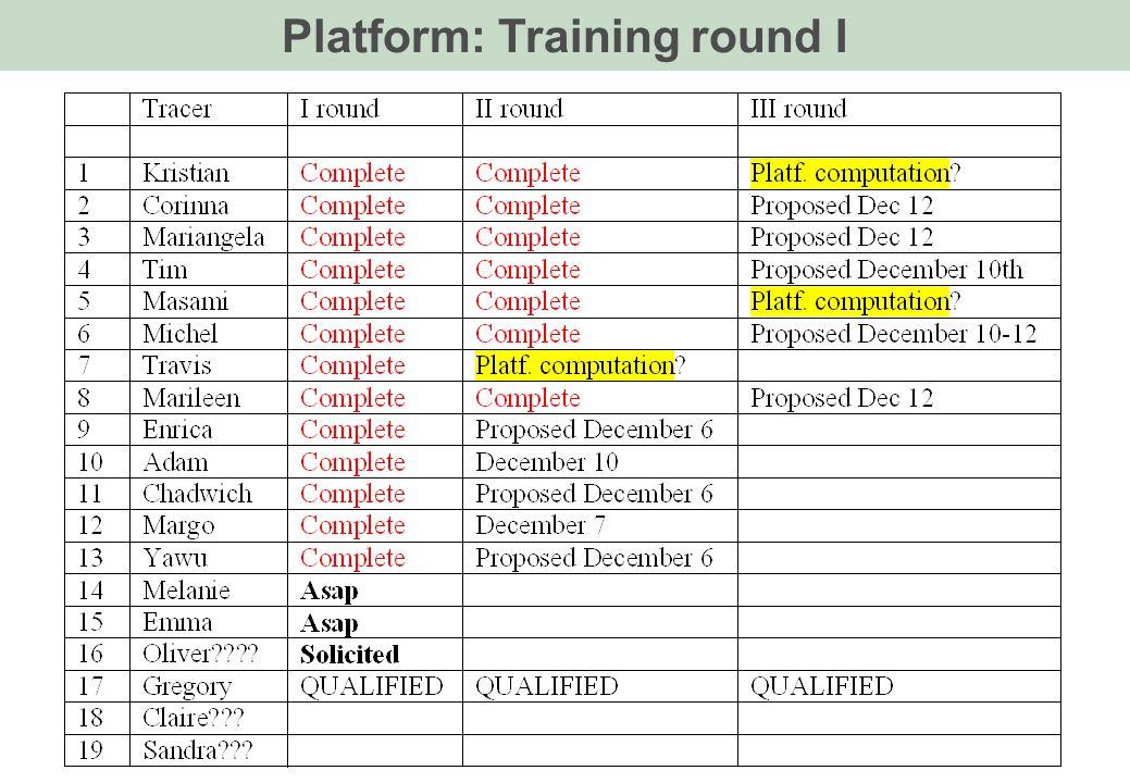 Platform: Training round I