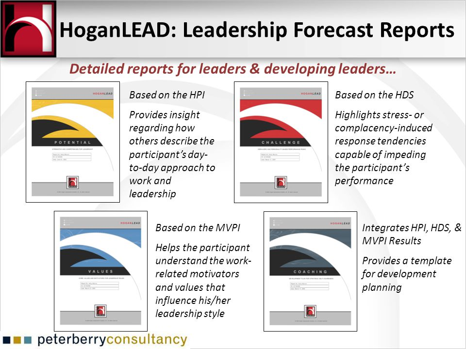 HoganLEAD: Leadership Forecast Reports Based on the HPI Provides insight regarding how others describe the participants day- to-day approach to work a