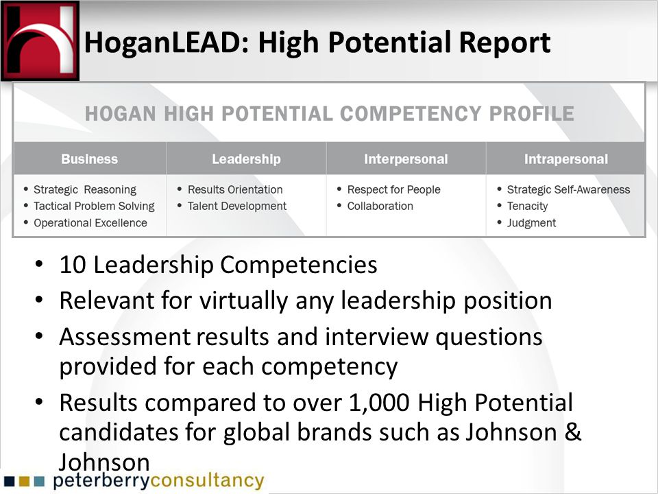 HoganLEAD: High Potential Report 10 Leadership Competencies Relevant for virtually any leadership position Assessment results and interview questions
