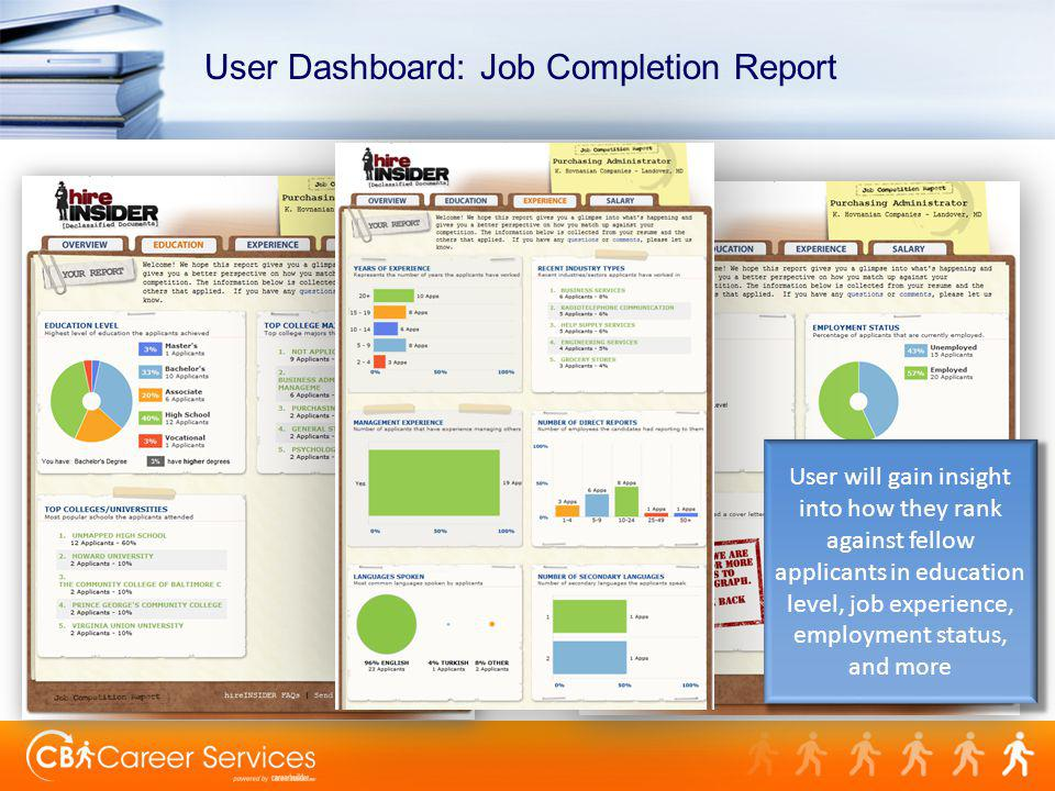 User Dashboard: Job Completion Report User will gain insight into how they rank against fellow applicants in education level, job experience, employment status, and more