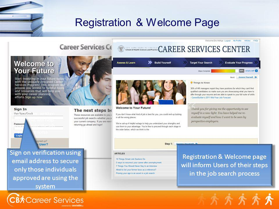 Registration & Welcome Page CareerBuilder written articles that will help users navigate the job search process Sign on verification using email address to secure only those individuals approved are using the system Registration & Welcome page will inform Users of their steps in the job search process