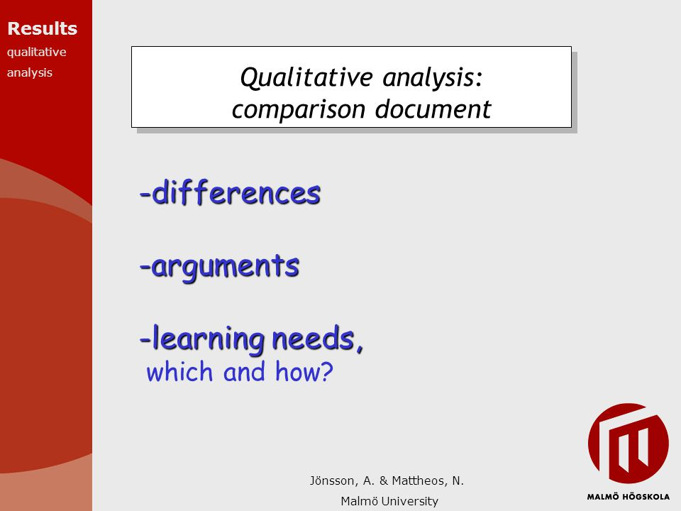 Jönsson, A. & Mattheos, N. Malmö University Qualitative analysis: comparison document -differences -arguments -learning needs, which and how? Results