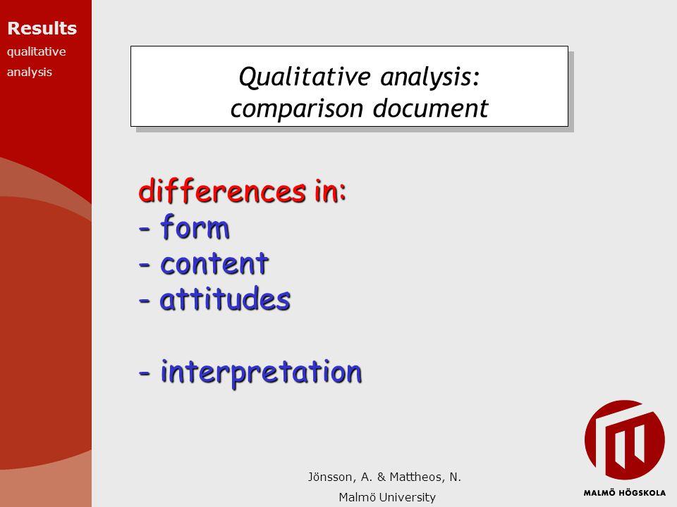 Jönsson, A. & Mattheos, N. Malmö University differences in: - form - content - attitudes - interpretation Qualitative analysis: comparison document Re