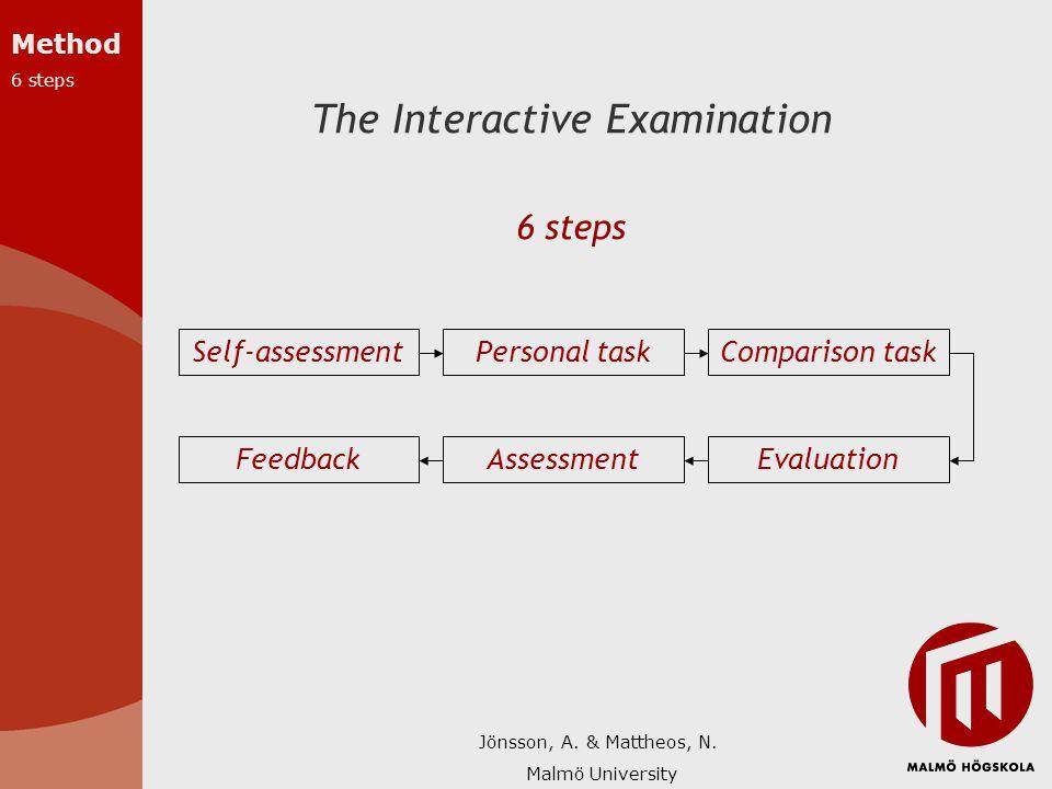 The Interactive Examination 6 steps Self-assessmentPersonal taskComparison task EvaluationAssessmentFeedback Jönsson, A. & Mattheos, N. Malmö Universi