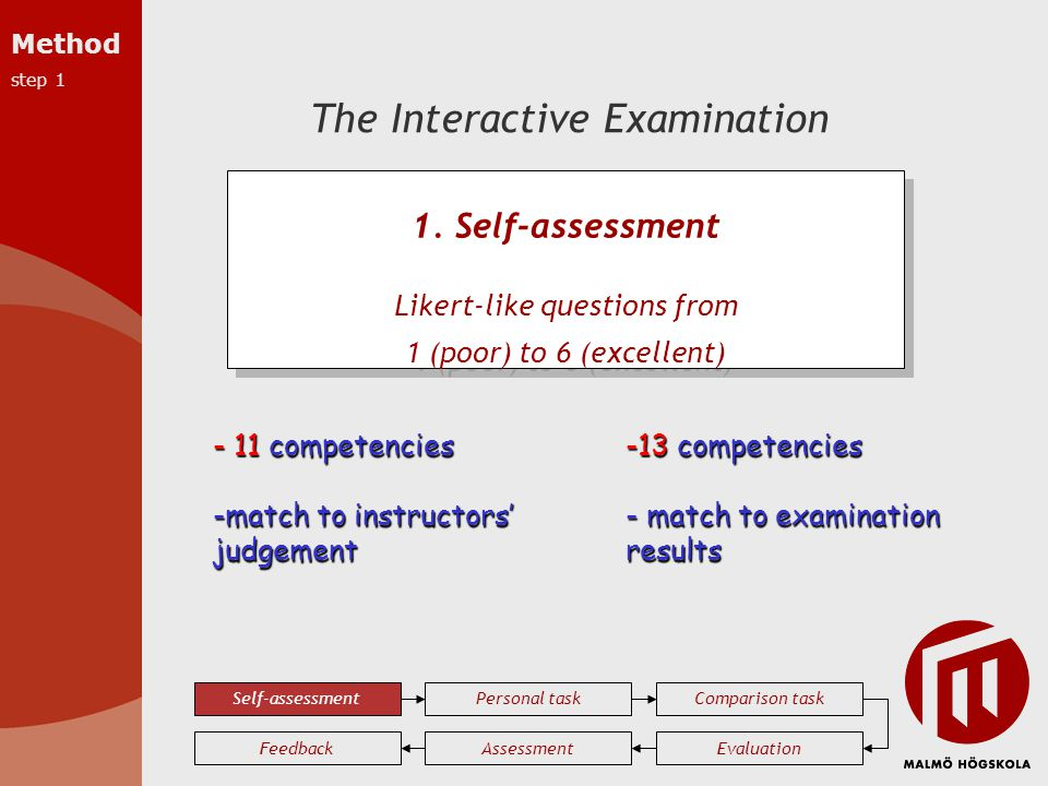1. Self-assessment Likert-like questions from 1 (poor) to 6 (excellent) The Interactive Examination Self-assessmentPersonal taskComparison task Evalua