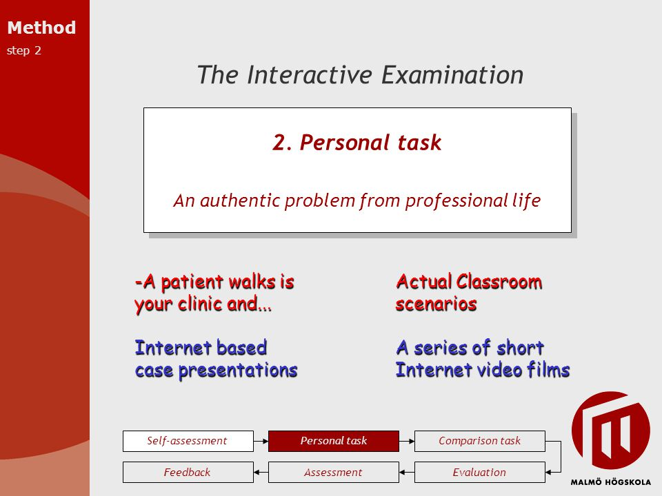 The Interactive Examination Self-assessmentPersonal taskComparison task EvaluationAssessmentFeedback 2. Personal task An authentic problem from profes