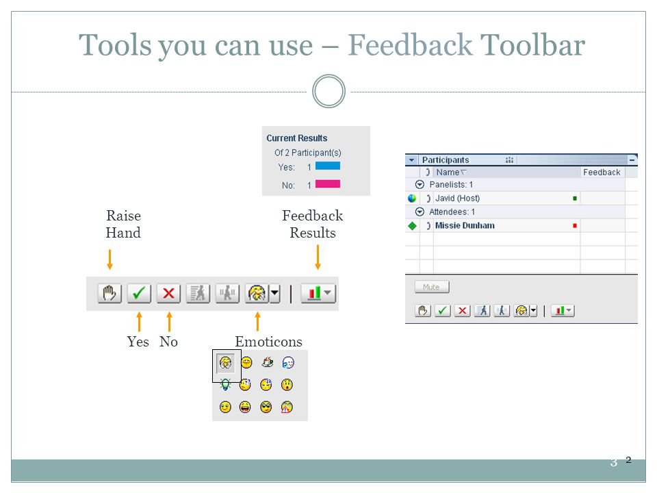3 Tools you can use – Feedback Toolbar Raise Hand NoEmoticonsYes Feedback Results 2