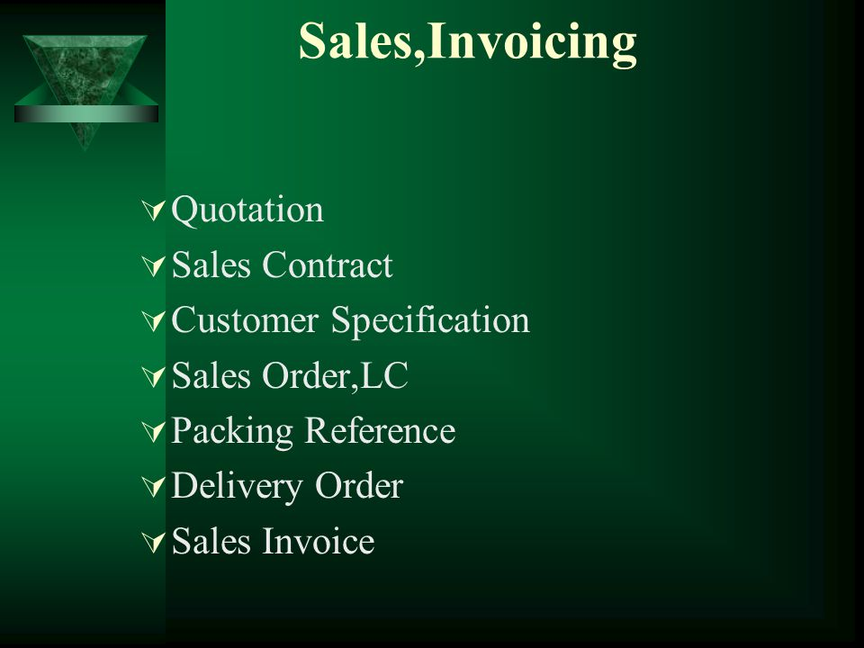 Customer Communications Customer communication Received by Telephone, Fax, E-mail, letter etc Communication sent by Telephone, Fax, E- mail, letter et