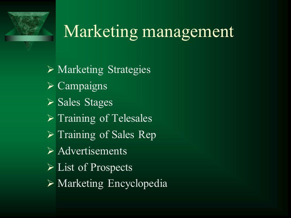 CRM cont.. Partner Relationship management Opinion Leaders Relationship management Employee Relationship management Project management Customer Commun
