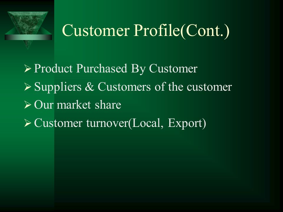 Customer/Prospect Profile Customer Database including Name, Addresses & Contact Persons Contact Person Name, address, Family Background, spouse detail