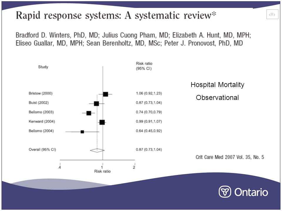 20 Hospital Mortality Observational