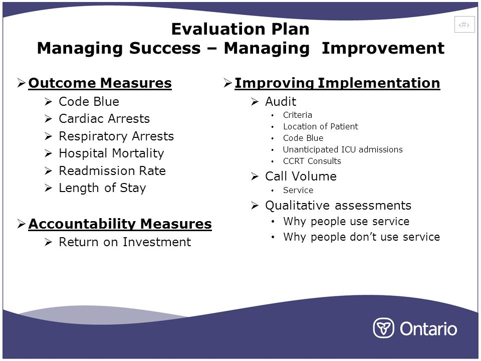 31 Outcome Measures Code Blue Cardiac Arrests Respiratory Arrests Hospital Mortality Readmission Rate Length of Stay Accountability Measures Return on Investment Improving Implementation Audit Criteria Location of Patient Code Blue Unanticipated ICU admissions CCRT Consults Call Volume Service Qualitative assessments Why people use service Why people dont use service Evaluation Plan Managing Success – Managing Improvement