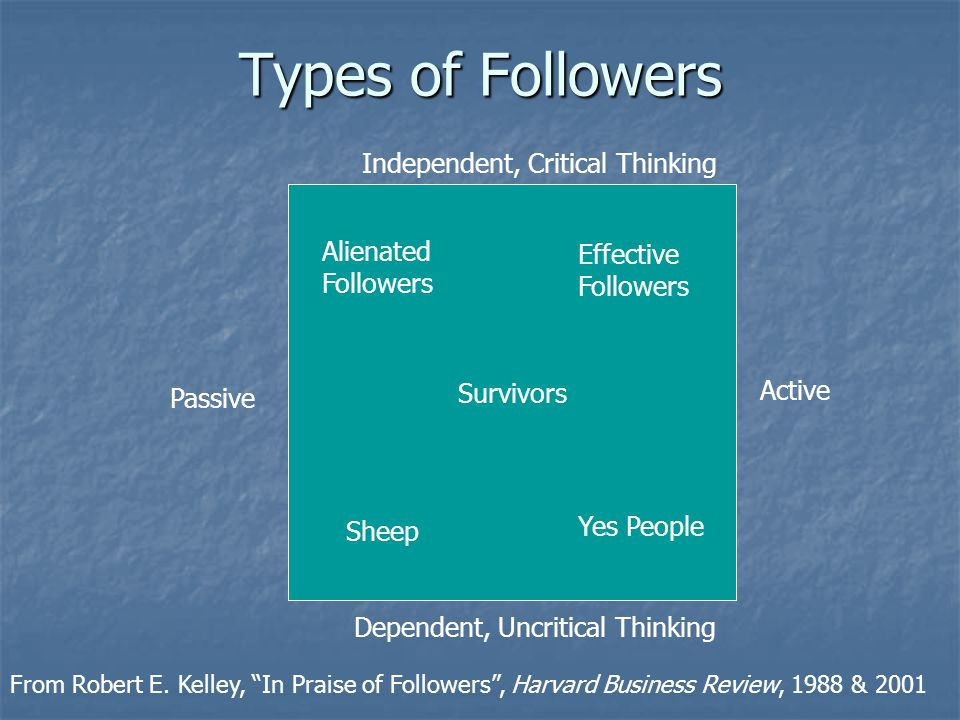 Types of Followers Survivors Effective Followers Yes People Alienated Followers Sheep Active Passive Dependent, Uncritical Thinking Independent, Critical Thinking From Robert E.