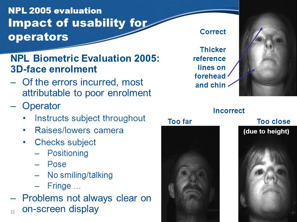 11 NPL 2005 evaluation Impact of usability for operators Correct Thicker reference lines on forehead and chin NPL Biometric Evaluation 2005: 3D-face enrolment –Of the errors incurred, most attributable to poor enrolment –Operator Instructs subject throughout Raises/lowers camera Checks subject –Positioning –Pose –No smiling/talking –Fringe … –Problems not always clear on on-screen display Incorrect Too farToo close (d (due to height)
