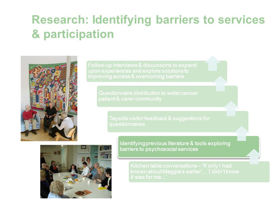 Research: Identifying barriers to services & participation Follow-up interviews & discussions to expand upon experiences and explore solutions to improving access & overcoming barriers Questionnaire distribution to wider cancer patient & carer community Tayside visitor feedback & suggestions for questionnaires Identifying previous literature & tools exploring barriers to psychosocial services Kitchen table conversations – If only I had known about Maggies earlier...