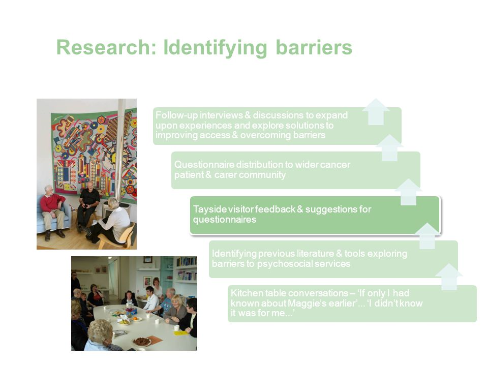 Research: Identifying barriers Follow-up interviews & discussions to expand upon experiences and explore solutions to improving access & overcoming ba