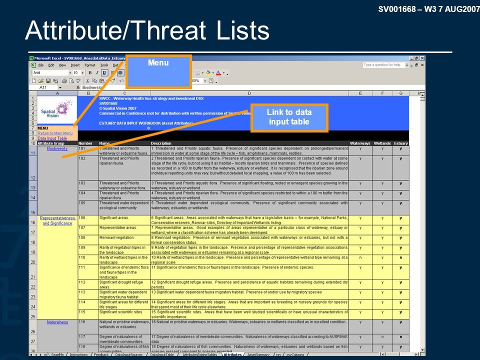 SV001668 – W3 7 AUG2007 Attribute/Threat Lists Menu Link to data input table