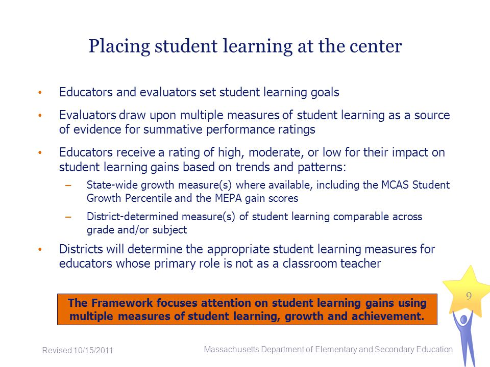 Placing student learning at the center Educators and evaluators set student learning goals Evaluators draw upon multiple measures of student learning as a source of evidence for summative performance ratings Educators receive a rating of high, moderate, or low for their impact on student learning gains based on trends and patterns: – State-wide growth measure(s) where available, including the MCAS Student Growth Percentile and the MEPA gain scores – District-determined measure(s) of student learning comparable across grade and/or subject Districts will determine the appropriate student learning measures for educators whose primary role is not as a classroom teacher Massachusetts Department of Elementary and Secondary Education 9 The Framework focuses attention on student learning gains using multiple measures of student learning, growth and achievement.