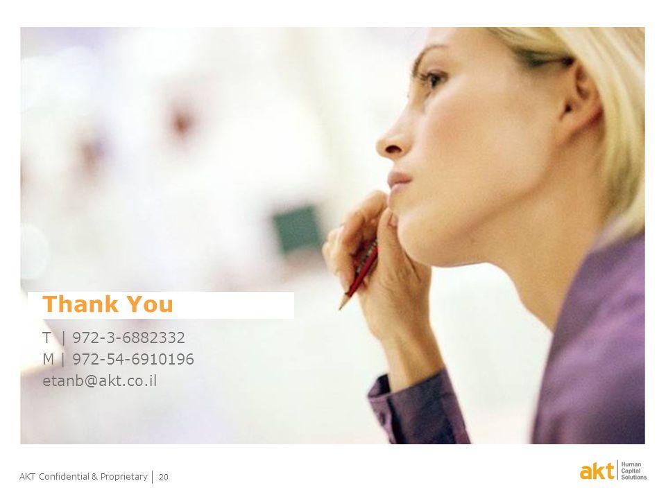 20 AKT Confidential & Proprietary Thank You T | 972-3-6882332 M | 972-54-6910196 etanb@akt.co.il