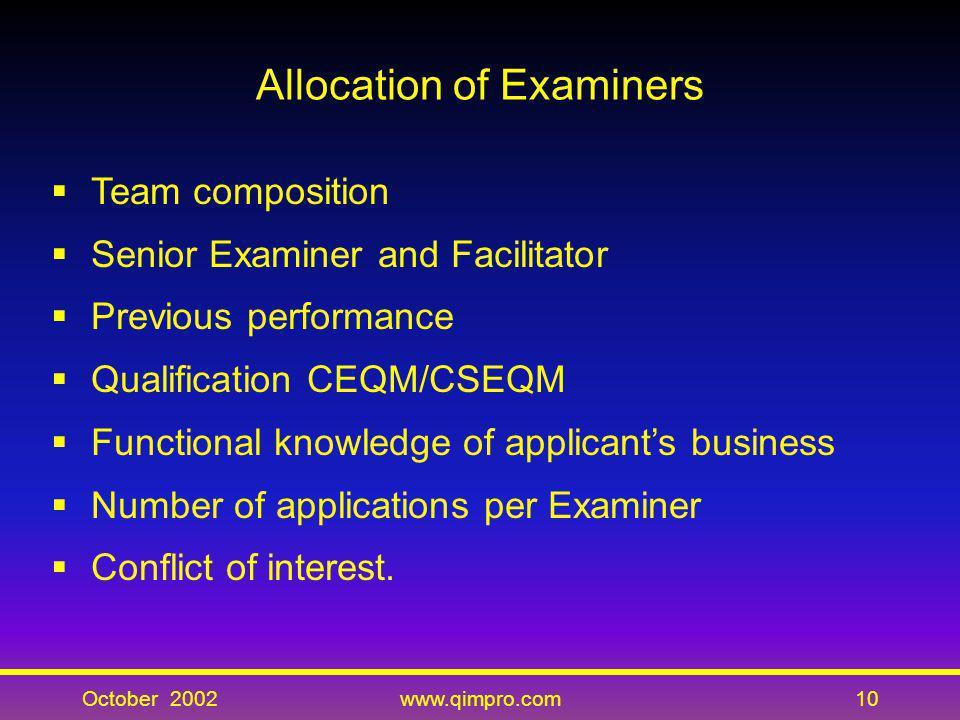 October 2002www.qimpro.com10 Allocation of Examiners Team composition Senior Examiner and Facilitator Previous performance Qualification CEQM/CSEQM Fu