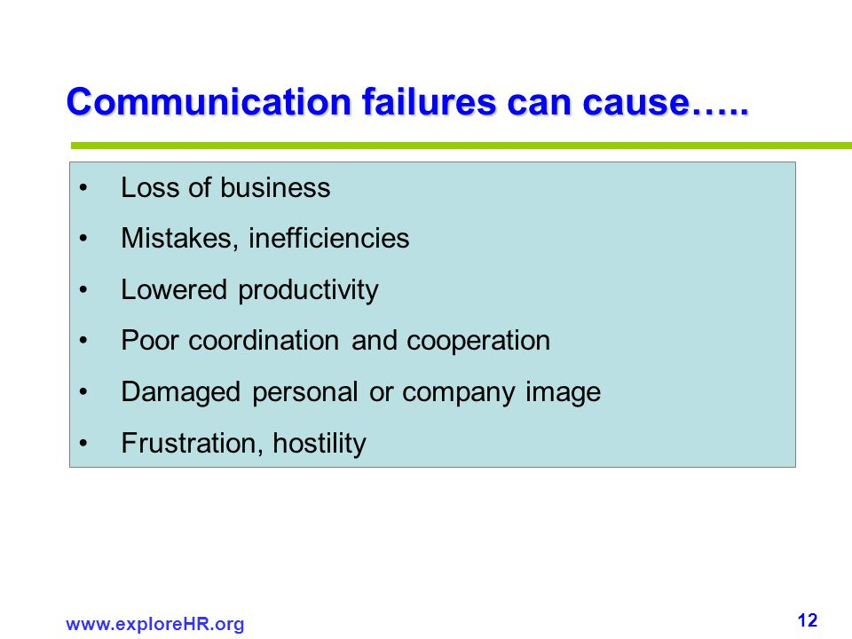 12 www.exploreHR.org Communication failures can cause….. Loss of business Mistakes, inefficiencies Lowered productivity Poor coordination and cooperat