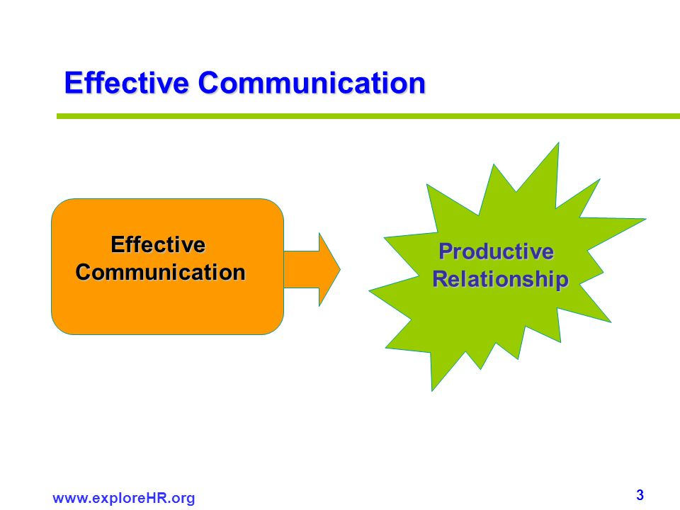 3 www.exploreHR.org EffectiveCommunication Effective Communication ProductiveRelationship