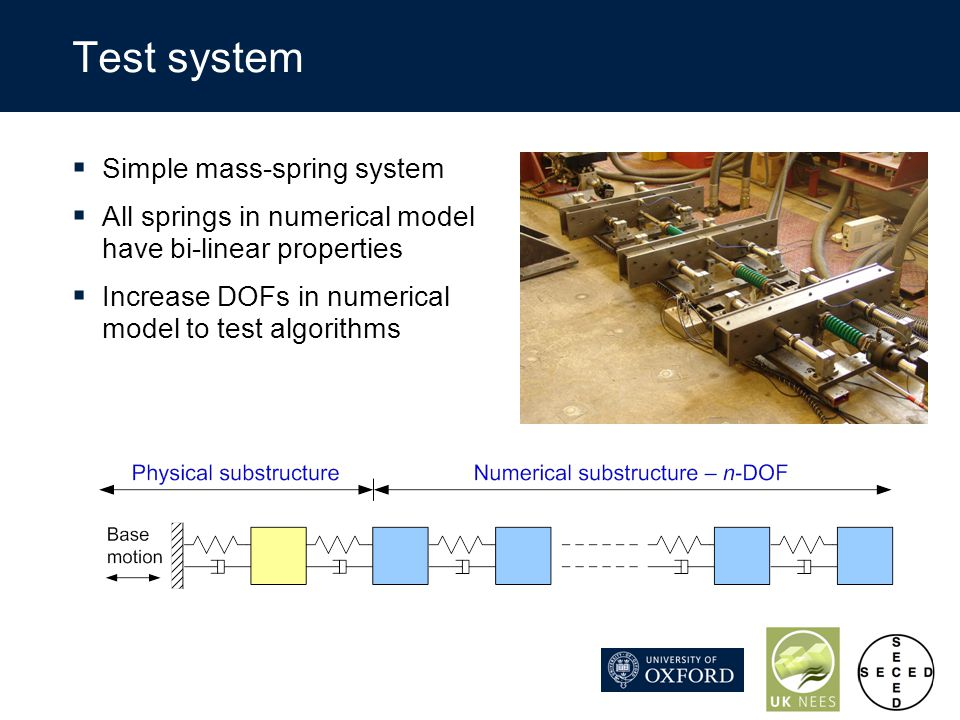 Test system Simple mass-spring system All springs in numerical model have bi-linear properties Increase DOFs in numerical model to test algorithms