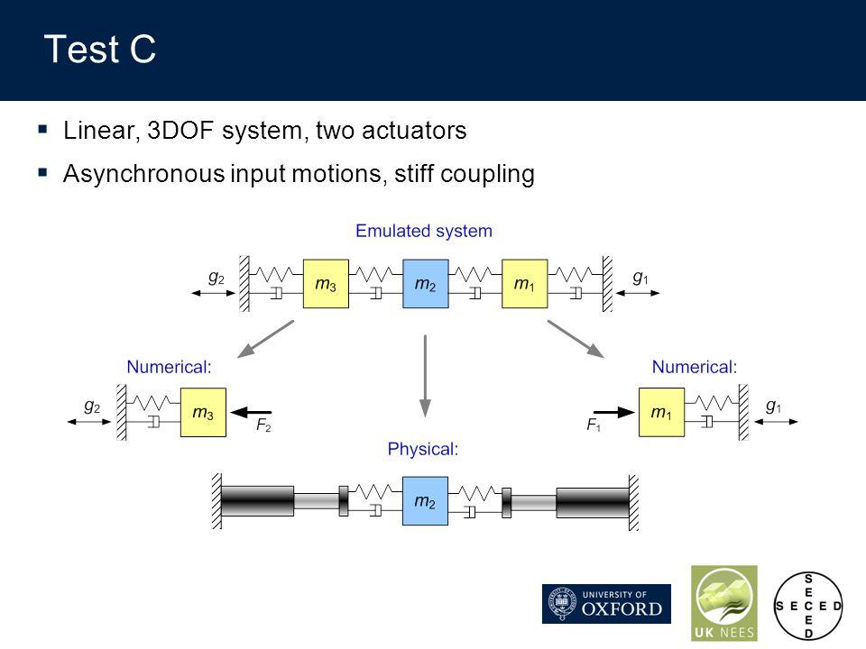 Test C Linear, 3DOF system, two actuators Asynchronous input motions, stiff coupling