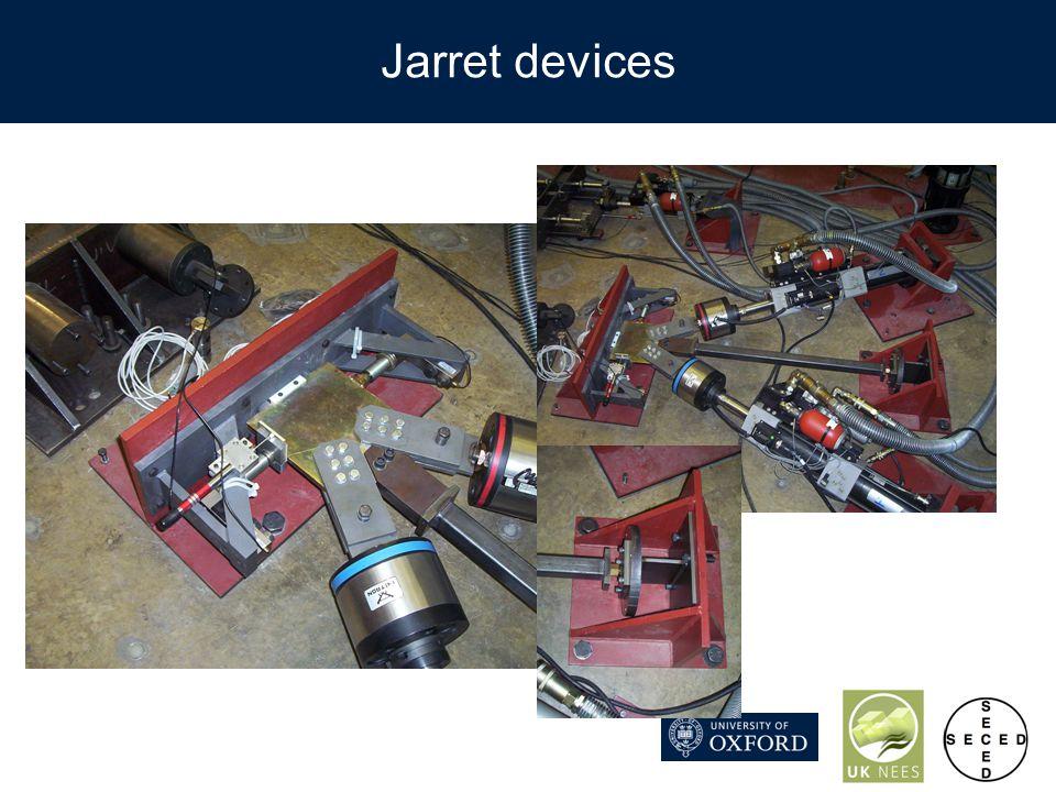 Jarret devices