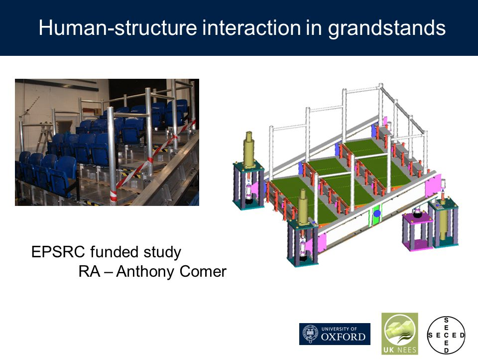 Human-structure interaction in grandstands EPSRC funded study RA – Anthony Comer