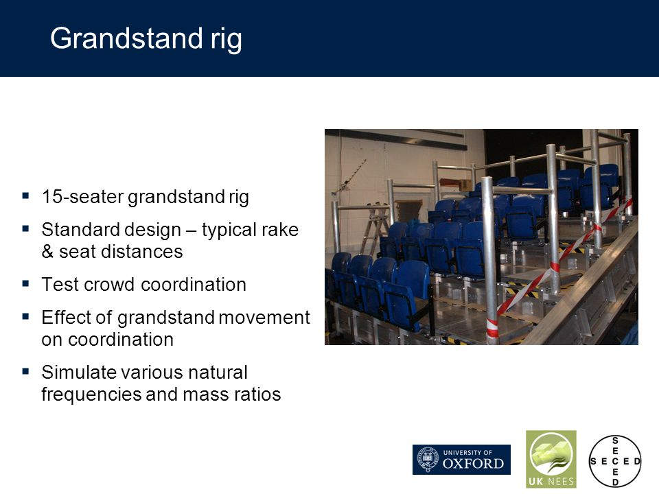 Grandstand rig 15-seater grandstand rig Standard design – typical rake & seat distances Test crowd coordination Effect of grandstand movement on coord